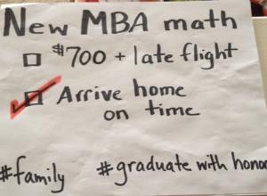 MBA math